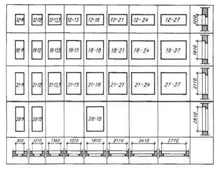 Гост 24699-81 окна и балконные двери деревянные со стеклопакетами и стеклами для жилых и общественных зданий. типы, конструкция и размеры (разделы 1, 2)
