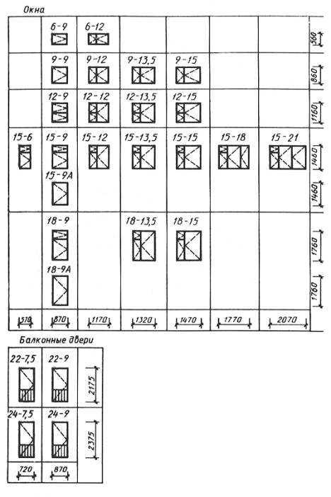 Гост 16289-86 окна и балконные двери деревянные с тройным остеклением для жилых и общественных зданий. типы, конструкция и размеры (разделы 1, 2, черт.1-22) (с поправкой)