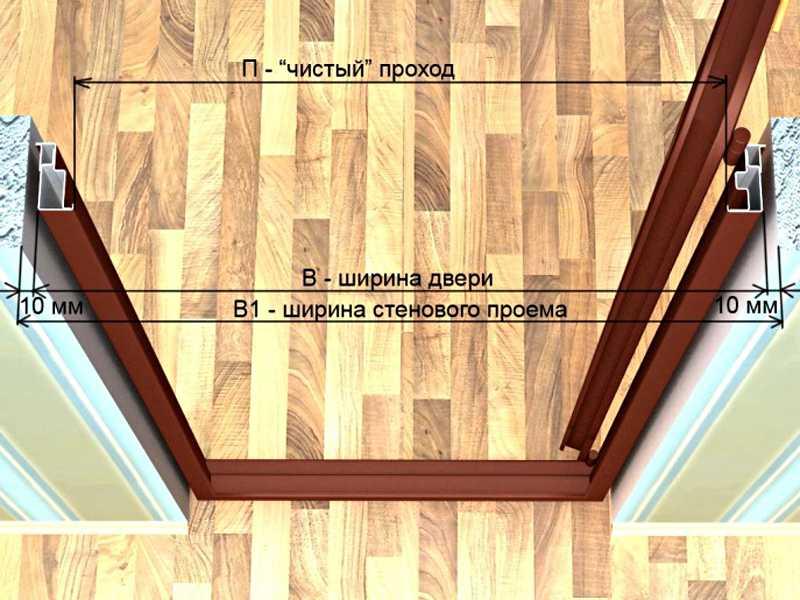 Стандартные размеры входной двери с коробкой