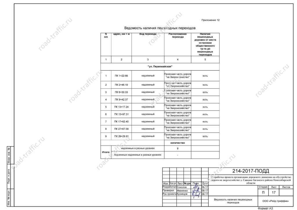 Гост р 51275-2006. защита информации. объект информатизации. факторы, воздействующие на информацию. общие положения