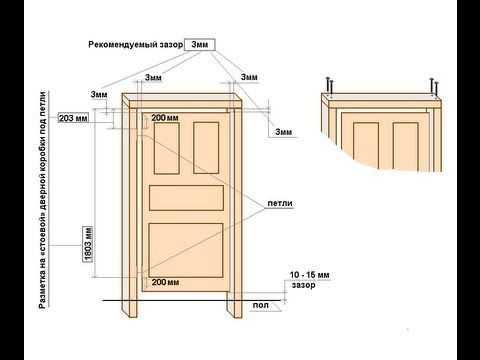 Как правильно установить межкомнатные двери с коробкой