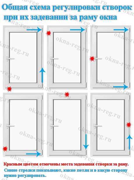 Что делать если пластиковая балконная дверь не открывается?