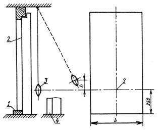 Гост 8592-79 (ст сэв 4436-83) машины электрические вращающиеся. допуски на установочные и присоединительные размеры и методы контроля (с изменениями n 1, 2, 3)