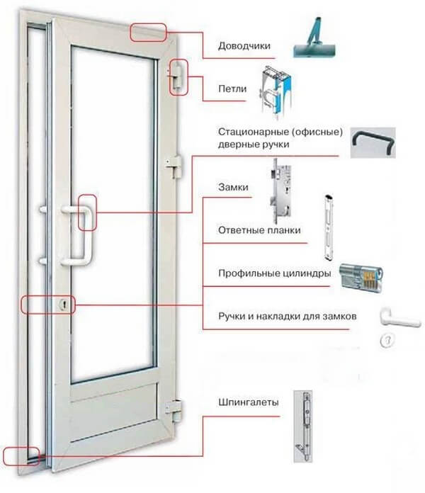 Инструкция по установке дверной ручки в межкомнатной двери
