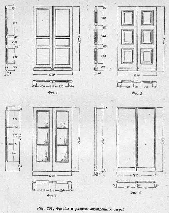 Стандартные и нетипичные размеры входных металлических дверей с коробкой, их толщина и вес