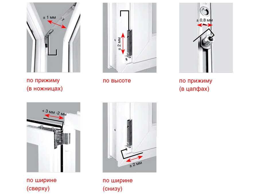 Как отрегулировать пластиковую балконную дверьсамостоятельно: регулировка ручки, провиса, на прижим