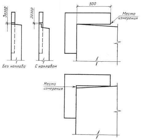 Гост 3675-81 (ст сэв 311-76 и ст сэв 1162-78) основные нормы взаимозаменяемости. передачи червячные цилиндрические. допуски