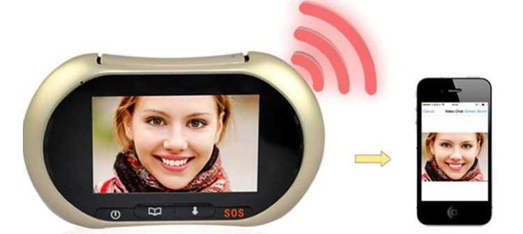 Беспроводной видеоглазок на дверь в виде обычного: как сделать маскировку?