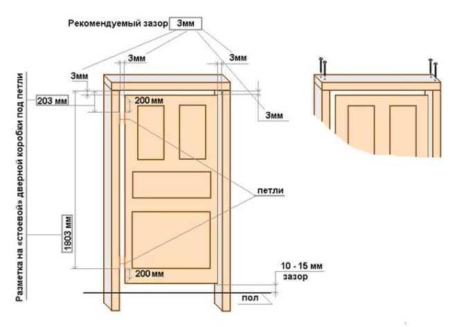 Как сделать деревянную дверь своими руками