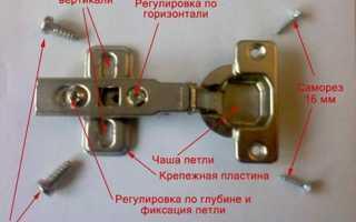 Как отрегулировать двери своими руками