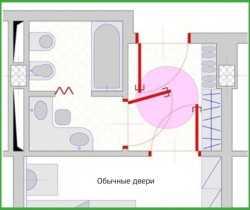 Роль входной двери в фен-шуй дома