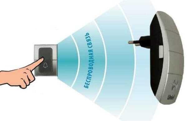 Надежная защита: обзор беспроводных видеоглазков на двери